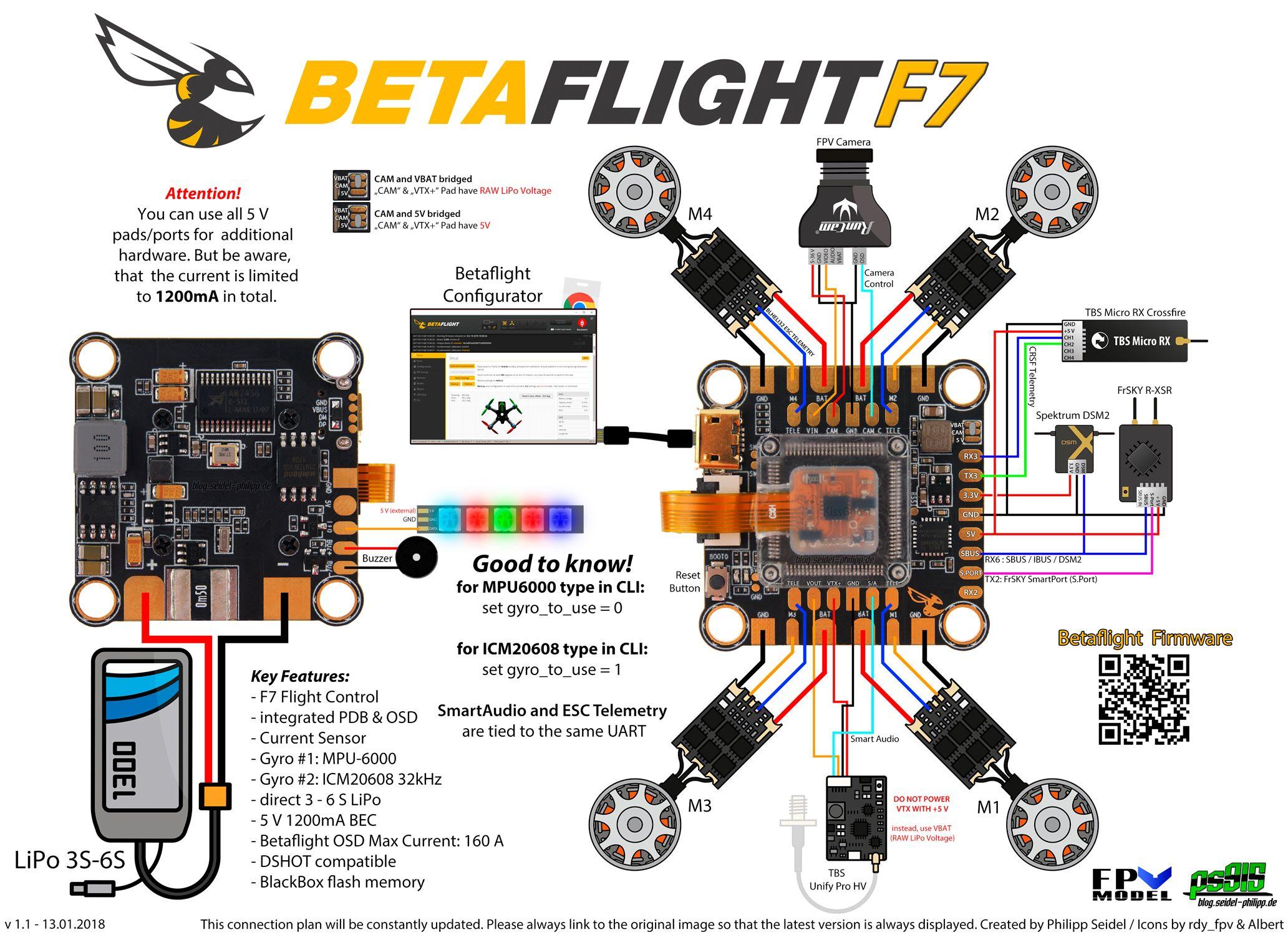 es buena controladora la betaflight f7?