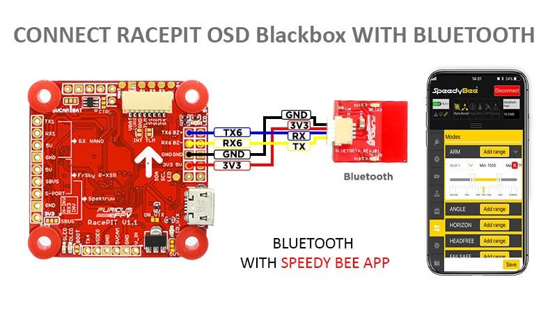 Control de vuelo FuriousFPV - RACEPIT OSD Blackbox Flight + Bluetoo